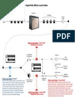 Mustang_V.2_EffectsLoop.pdf