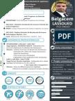 Cv Belgacem (2)