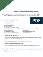 Les ouvertures et fermetures de classes annoncées à la rentrée 2018 en Vendée