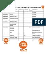 Carte scolaire écoles élémentaires Bas-Rhin