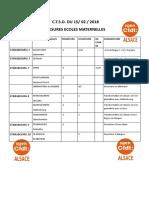 DOC-POUR-ER-MATERNELLES-2018.pdf