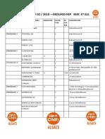 Carte scolaire 67 pour les écoles maternelles en REP