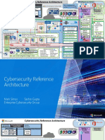 Cybersecurity Reference Architecture