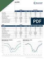 Jan. Real Estate Stats