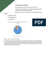 Breve análisis sobre el mercado videojuegos en El Salvador