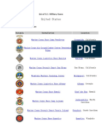 List of US Military Bases in the US.pdf