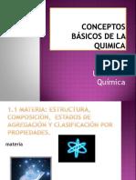 Unidad 1_Fundamentos de Quimica