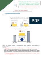 correctionActivité 4- Le marché du beurre.docx