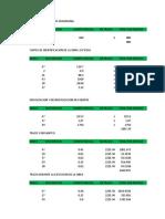 Excel Presu