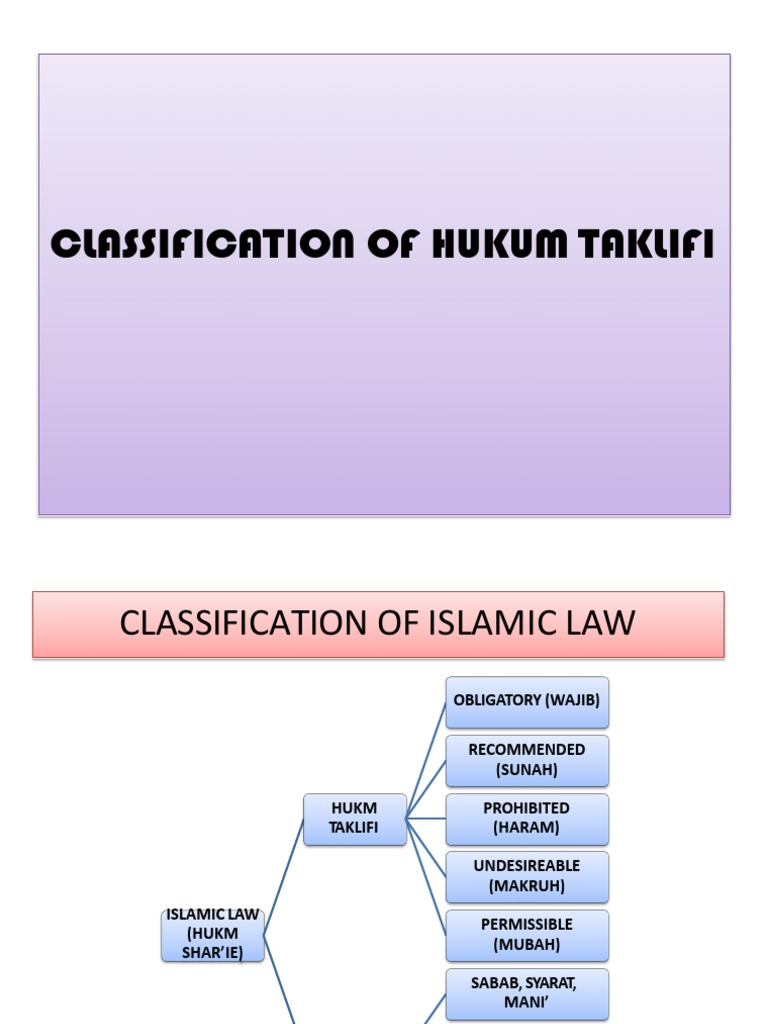 Classification of Hukum Taklifi-1 | Semitic Words And