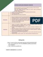 Cuadro Comparativo Entre Planificacion, Programa y Proyecto.