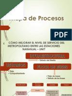 Mapa de Procesos y Decision de Toma de Datos
