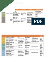 Tabela Vacinação Extra PNV