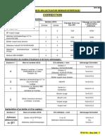 Correction TPs 10 à 16
