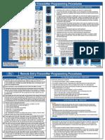 2RKE_Job_Aid_04MY through 05MY.pdf