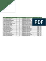 Lista de colocações administrativas BR 01