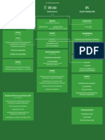 04 Bpb Bundesliga Organigramm