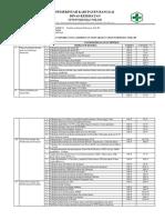 AK BAB 6.1.2 PER Perbaikan