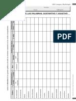 Tema 2, La estructura de las palabras, el sustantivo y el adjetivo.- Lengua y Literatura I y II - 2016-17 - Ejercicios.pdf