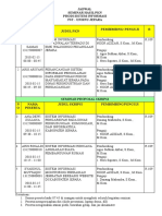 Jadwal Seminar Hasil PKN 2018-02-15