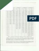 Ru 2.pdf