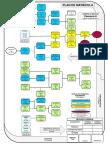 Plan de Estudios Biologia Javeriana