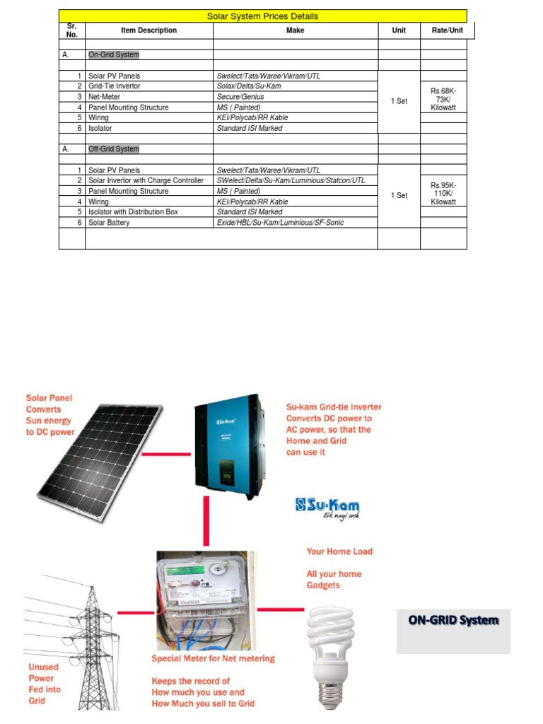 Solar Rates Power Inverter Photovoltaic System Series Wiring Pv Panels