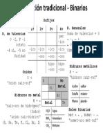 2-3ESO - Formulacion [Apuntes I]