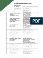 List of Top Management