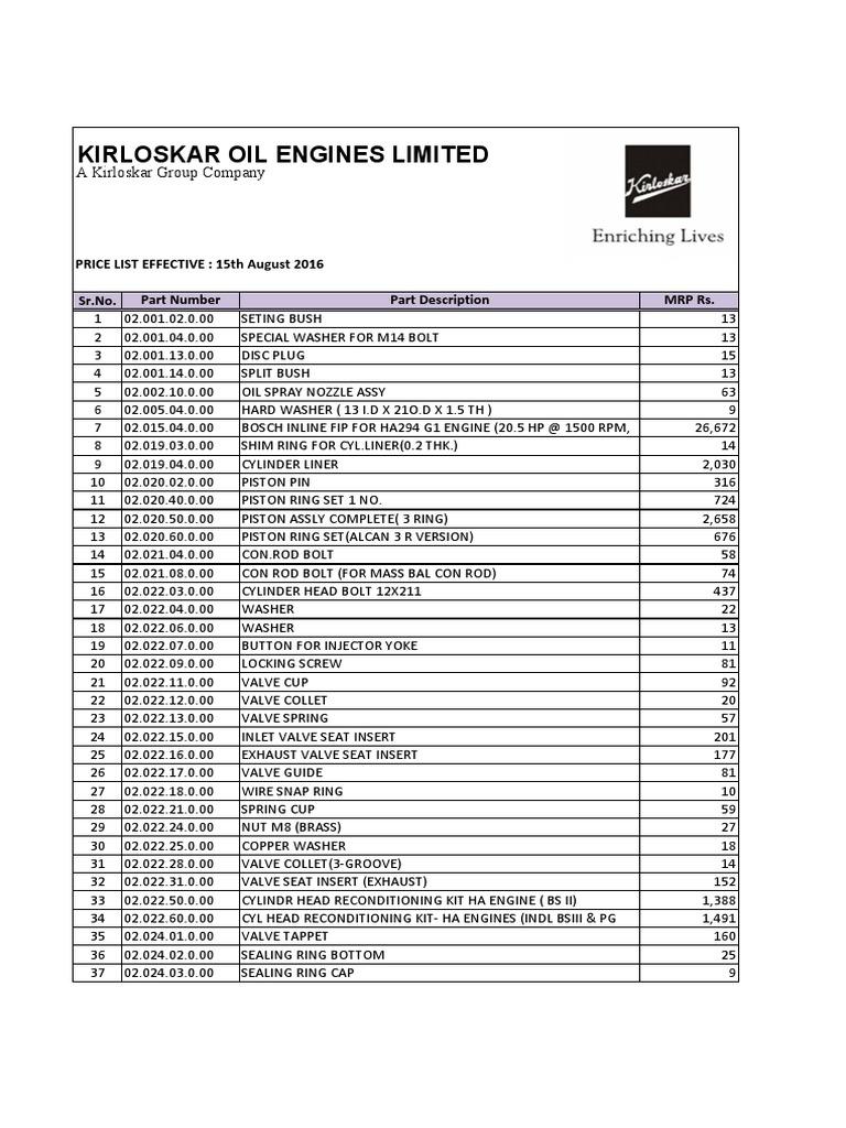 7596048060-MRP Price List | Screw | Piston