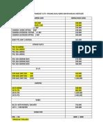 Daptar Harga Perangkat Cctv Pasang Dulu Baru Bayar Khusus Instaler