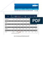 Data produksi industri kelapa sawit 2014.docx