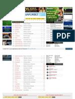 Indeks Jadwal Streaming Bola NobarTV.Com