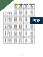 Perhitungan DNS Fiks