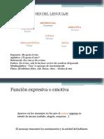 2. Las Funciones Del Lenguaje