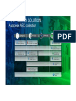 Plant Design Solution