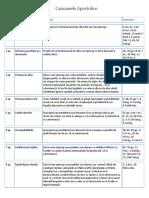 CANOANELE  APOSTOLICE.pdf