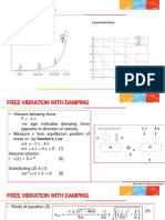 Free Vibration With Damping