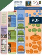 Panduan Bagi Tim Pengelola Desa (TPD) Dalam Mengelola Pembangkit Listrik Komunitas - 131113 Poster Paduan TPD (EnDev Indonesia 2013) Final BHS (1)