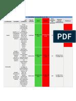 CRONOGRAMA DE ACTIVIDADES PROCESOS CARNICOS.docx
