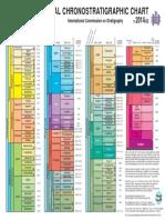 International Chronosgraphic trat Chart.pdf