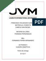 A5_FVQ finanzas personales