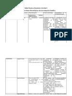 161465412 Principales Corrientes Metodologicas de La Investigacion