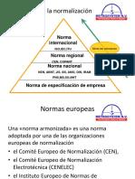 tema 03 NORMAS INTERNACIONALES.pdf