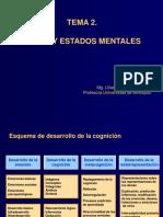 Tema 2. Mente y Estados Mentales