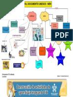 mapa mental TIC.pdf