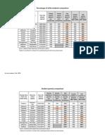 Alabama School System Split Analysis
