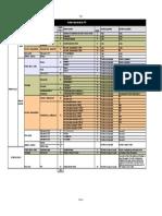 09- Previaturas Plan 2015, Cuadro Síntesis
