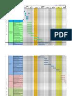 ECA Diagrama de Gantt Avances de Proyectos Gral