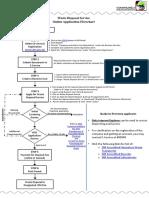 Online Application Flowchart